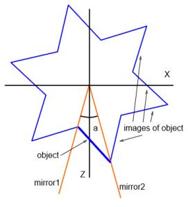 image_lathe_symmetry